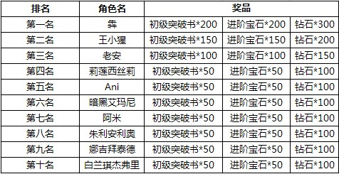 等级获奖名单.jpg