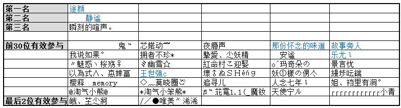 QQ图片20180118225529.png